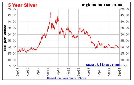 silver-5year